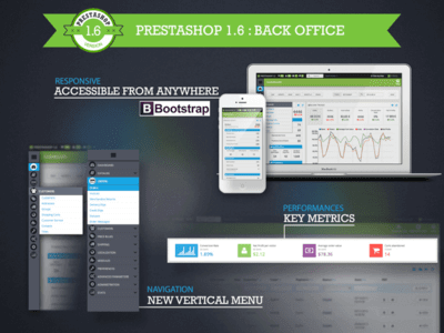 Marketing con PrestaShop